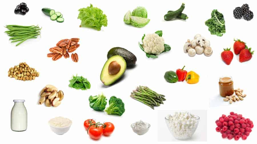 Keto Diet Guide And Essential Resources | ABC Keto