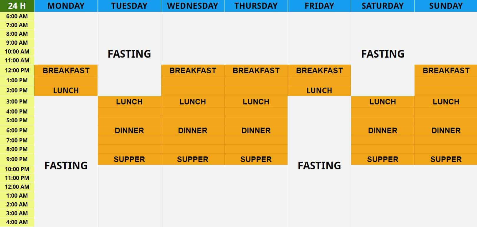 eat stop eat, eat stop eat intermittent fasting intermittent fasting protocols, types of intermittent fasting protocols,