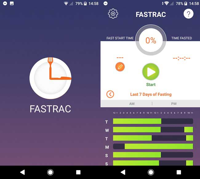 intermittent fasting apps, fastrac